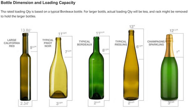 measurements the 5 most popular wine bottle sizes